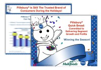 Pillsbury  PowerPoint