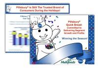 Pillsbury PowerPoint Presentation